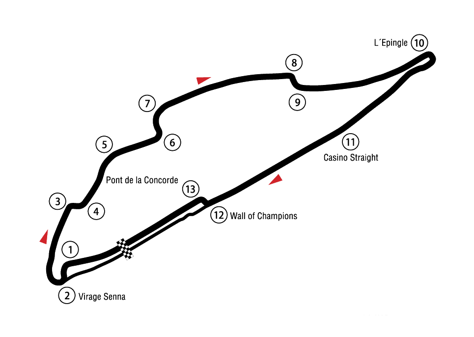 Circuito Gilles Villeneuve, Canadá