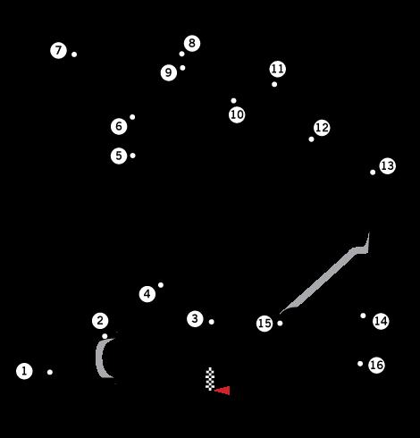 Circuito Hungaroring